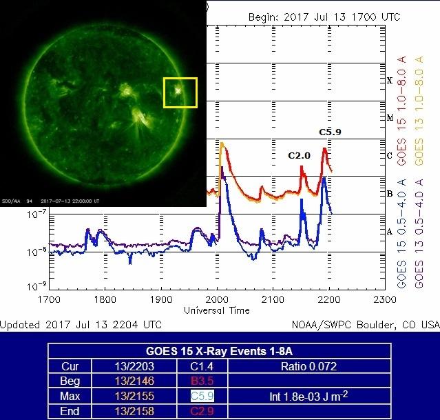 Monitoreo de la Actividad Solar 2017 - Página 4 20170720