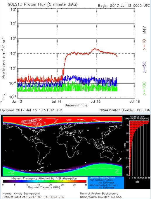 Monitoreo de la Actividad Solar 2017 - Página 4 20170728