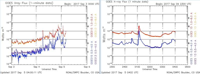 Monitoreo de la Actividad Solar 2017 - Página 6 20170917