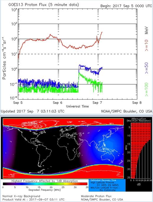 Monitoreo de la Actividad Solar 2017 - Página 6 20170920