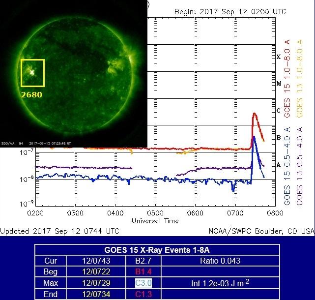 Monitoreo de la Actividad Solar 2017 - Página 9 20170932