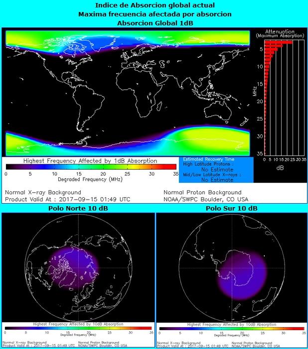 Monitoreo de la Actividad Solar 2017 - Página 9 20170938