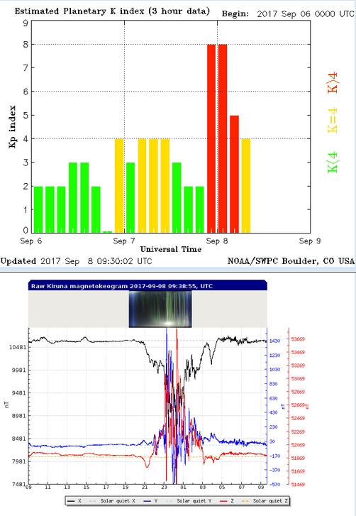 Monitoreo de la Actividad Solar 2017 - Página 7 Foto0032