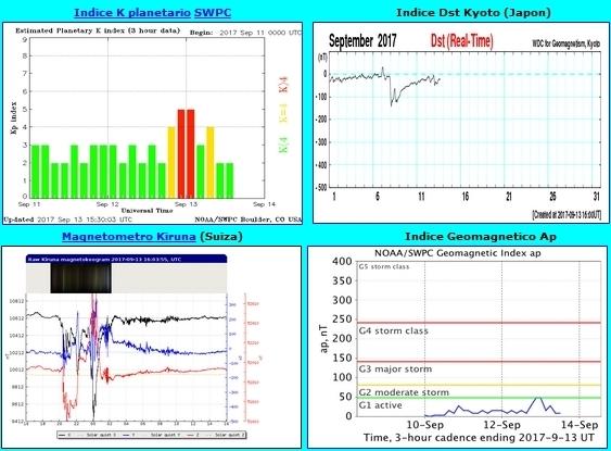 Monitoreo de la Actividad Solar 2017 - Página 9 Foto0040