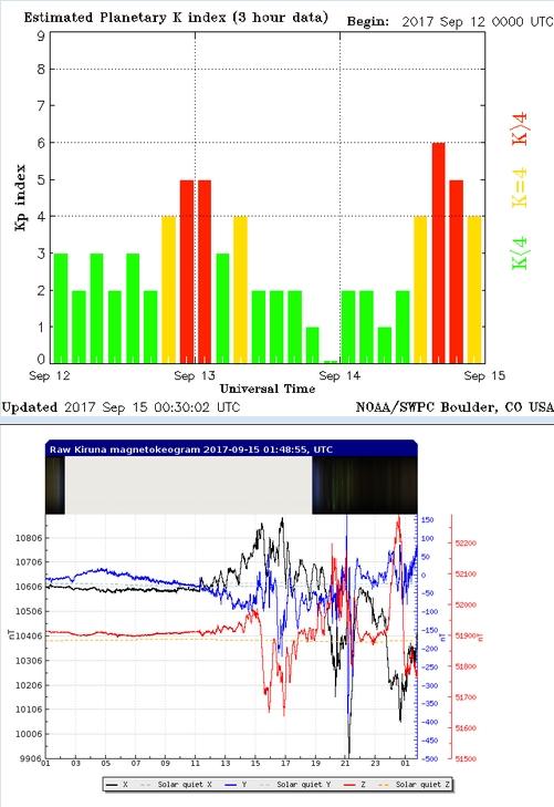 Monitoreo de la Actividad Solar 2017 - Página 9 Foto0041