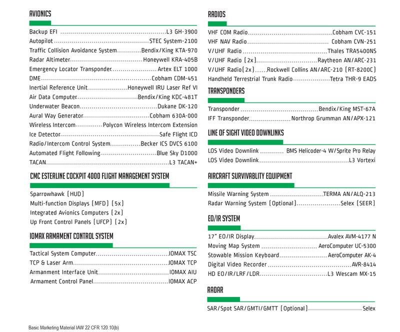 نهج ISTAR وقضايا ذات صلة - صفحة 3 Archan14