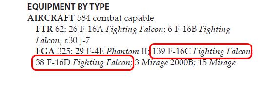 المقاتلات العربية للخطوط الأمامية F-1610