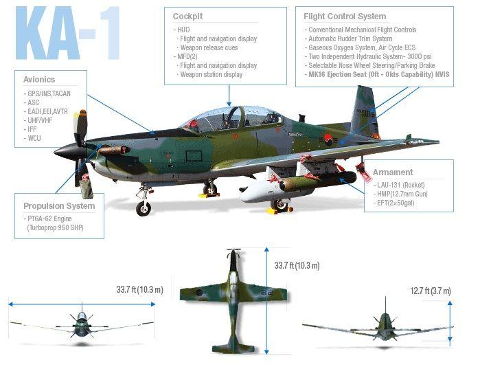 KT-1P Avion turbohelice de entrenamiento primario e intermedio de fabricacion coreana. Ka-11011