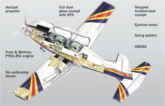 Pilatus PC-7 MKII Turbo Trainer. Pc7mki10