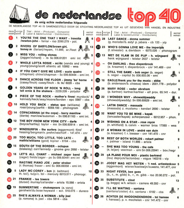 3 juli 20.00 uur: Top 40 Jukebox Top_4011