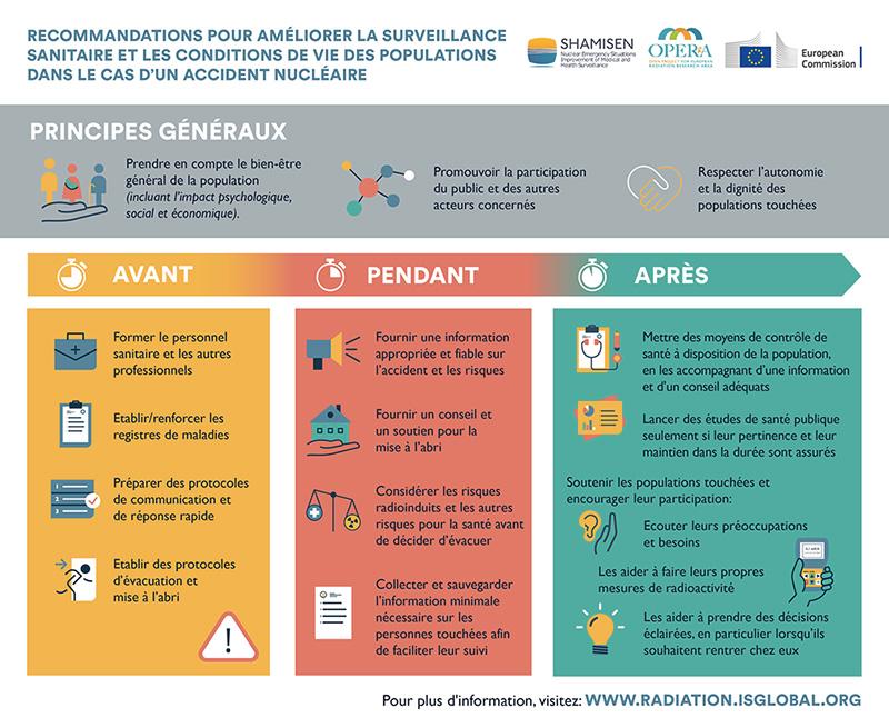 Nucléaire en France, des news ... - Page 4 Captur11