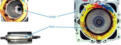 ¿Como funciona el motor de un vehículo eléctrico?  Electr10