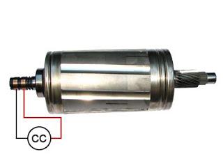 ¿Como funciona el motor de un vehículo eléctrico?  Electr14
