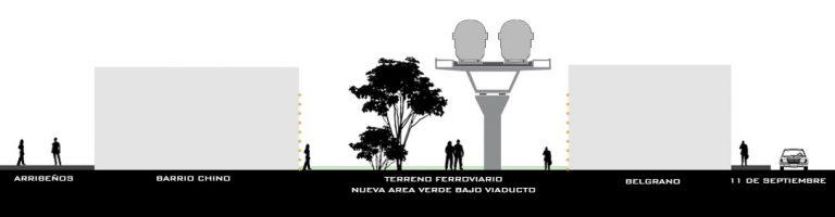 Así será el viaducto de la línea Mitre entre el Hipódromo y Belgrano 001-210