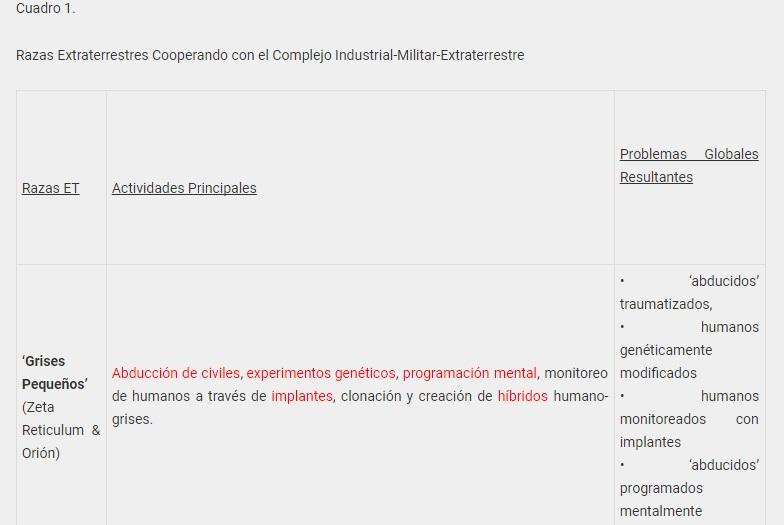 EXTRATERRESTRES COOPERAN CON COMPLEJO MILITAR - Página 2 Et17
