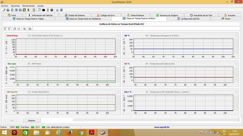 Scanner ELM327 OBD2 888810