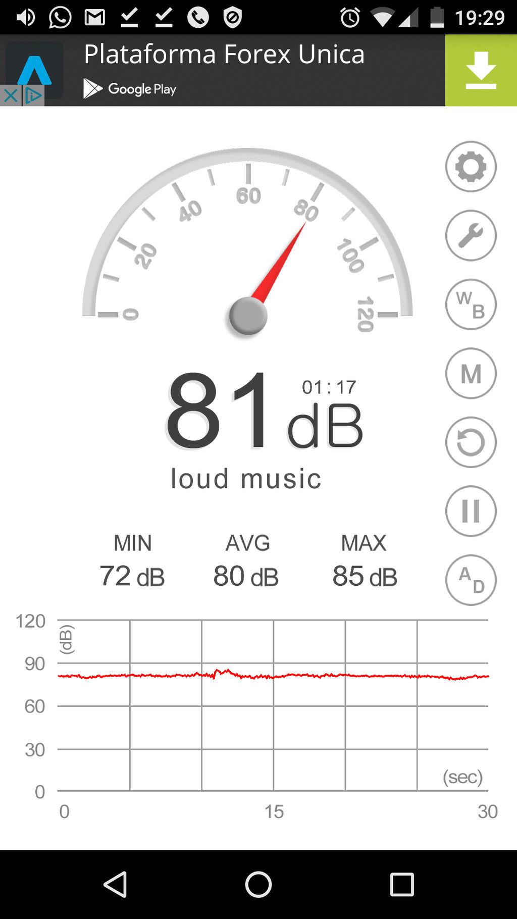Sonoridad de mi Bandit a 5.000 rpm y 50 cm | Screen17
