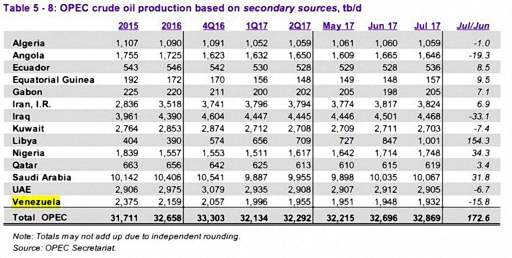 OPEP, petróleo y algo más... - Página 2 Grafic10