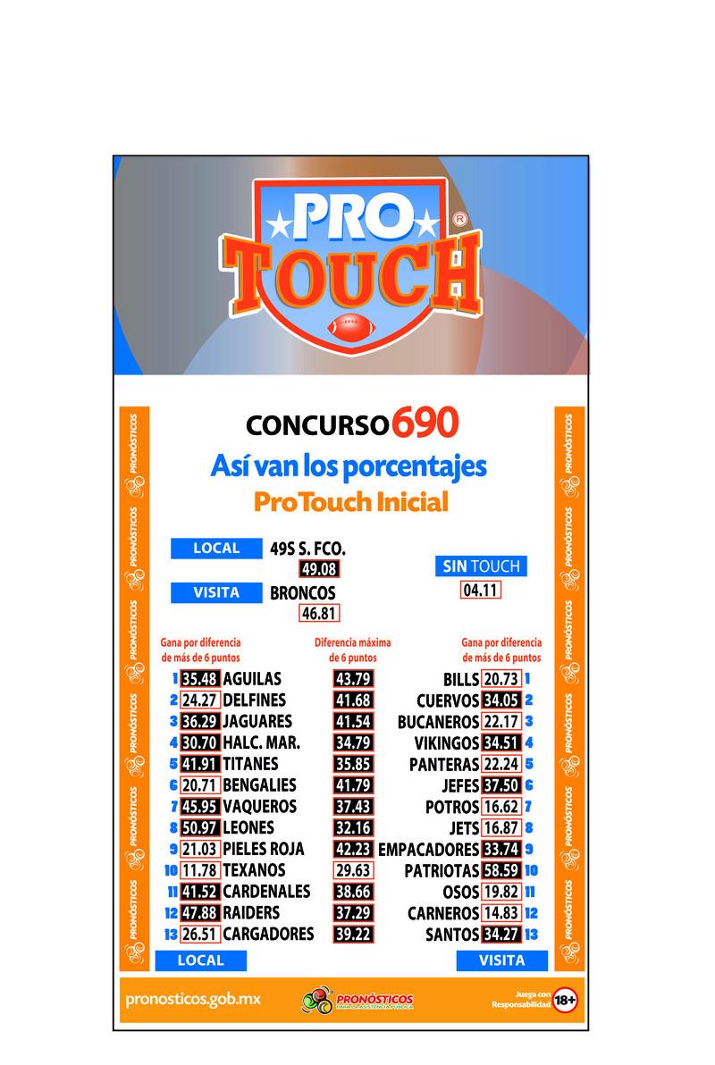 Protouch_690 Protou10