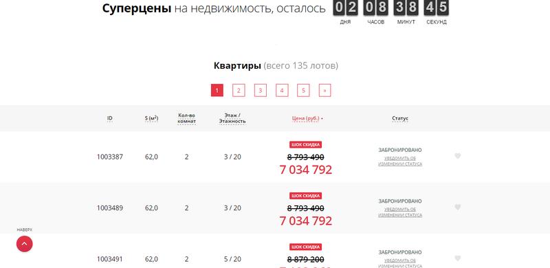 """ЖК """"Летний сад"""" участвует в """"Черной пятнице"""" недвижимости в Москве? Q75aek10"""