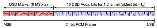 JRiver Media Center: configuración de los dispositivos de audio Dsd10