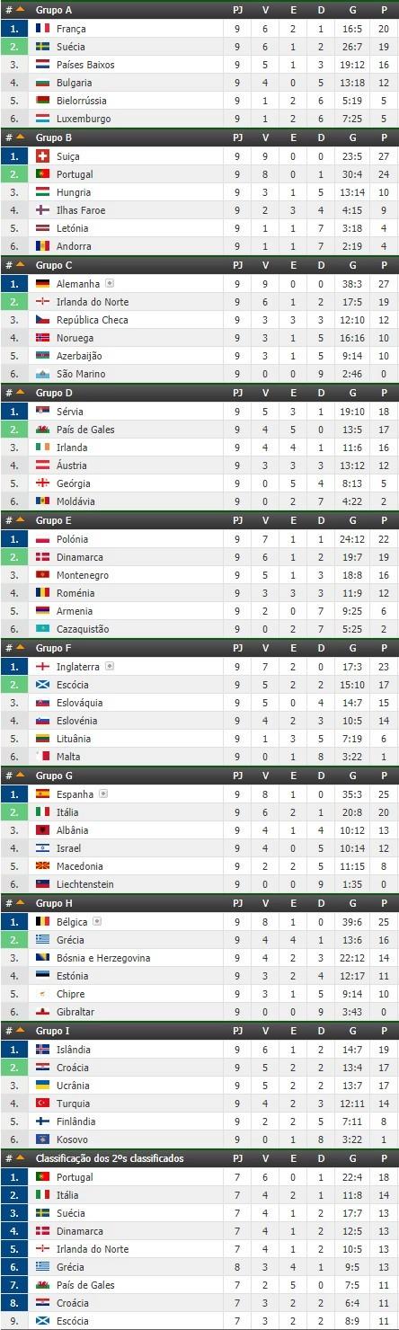 Seleções Uefa - Euros, Ligas das Nações, Copas, eliminatórias, amistosos... - Página 2 Sem_ty96