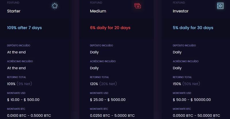 [Risco - Provado] Fexfund - Investimento desde 10 usd! Fexfun10