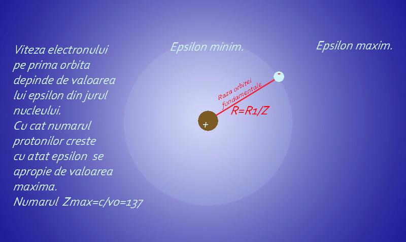Despre semnificatia masei particulelor. - Pagina 7 Spatiu10