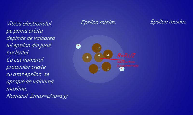Despre semnificatia masei particulelor. - Pagina 7 Spatiu11