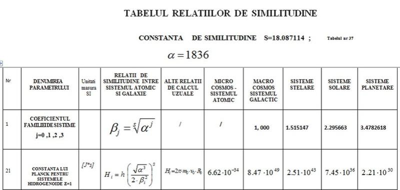 Teoria lui Virgil, argumente pro şi contra - Pagina 5 Tab_mo10