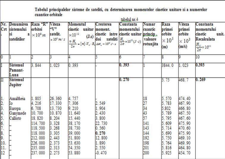 Ce este sarcina ? - Pagina 2 Tabel_12