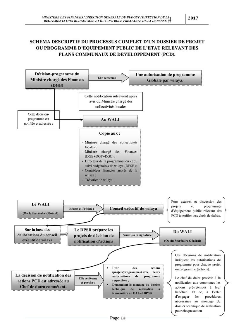 رسم وصفي لكيفية تسجيل وتسيير مشروع PSD و PCD Schema13