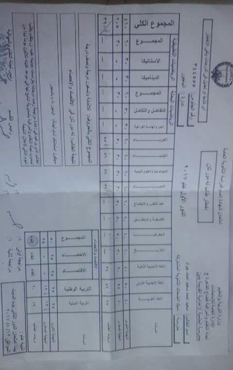 """ننشر نتيجة  بعض طلاب  لجان المشاغبة و الفش"""" المحجوبة"""" ثانوية عامة بعد عفو الوزير عنهم 41862-10"""