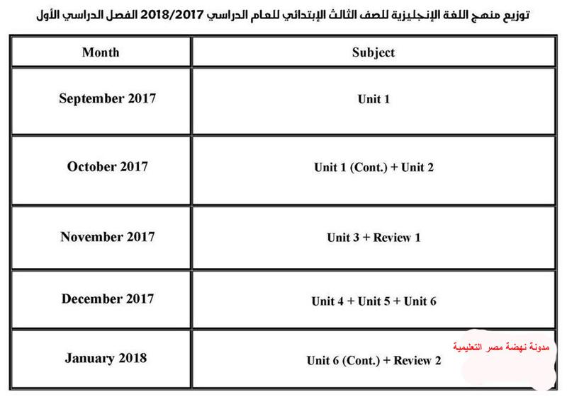 توزيع منهج اللغة الإنجليزية كل فرق ابتدائى ترمين ترمين2018 O18