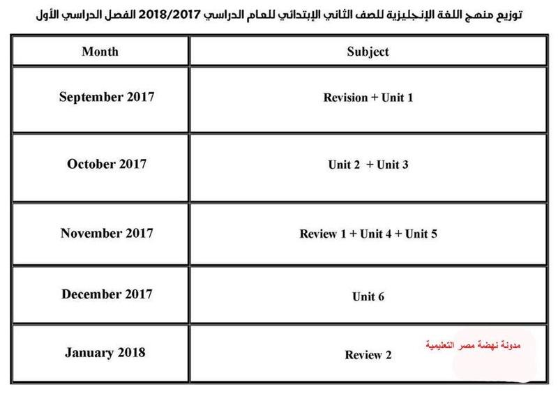توزيع منهج اللغة الإنجليزية كل فرق ابتدائى ترمين ترمين2018 Oy15