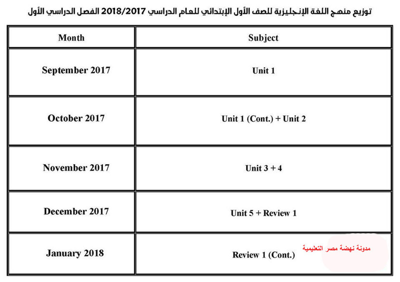 توزيع منهج اللغة الإنجليزية كل فرق ابتدائى ترمين ترمين2018 Uoy10