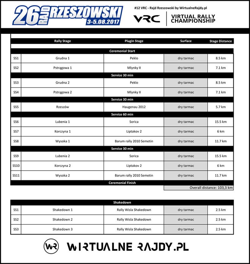 VRC 2017(WirtualneRajdy.pl) - Página 2 Iti_vr12