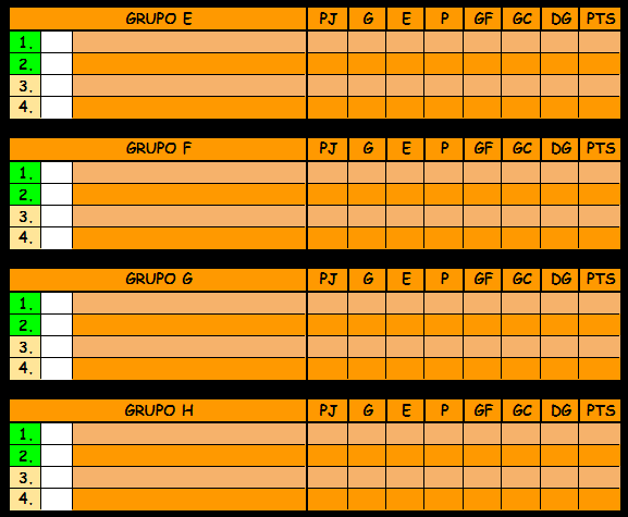 Copa Europea 2017/2018 Grupo_11