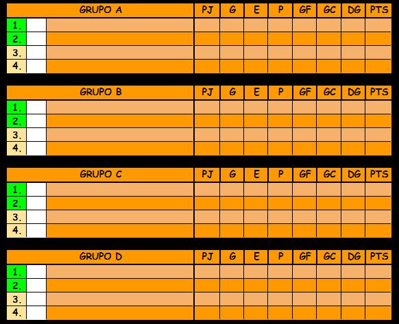 Inscripción Copa Europea 2017/2018 Grupo_12