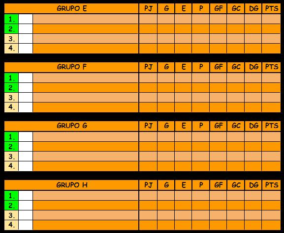 Inscripción Copa Europea 2017/2018 Grupo_13