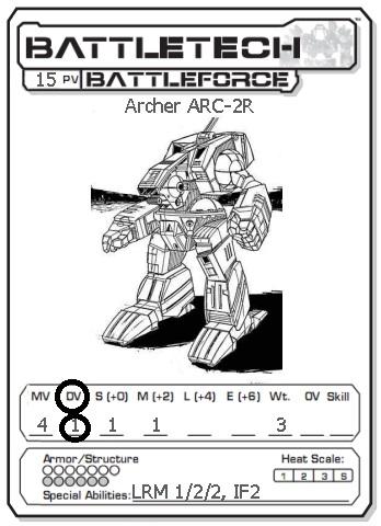 Tarjetas para Battleforce Archer10