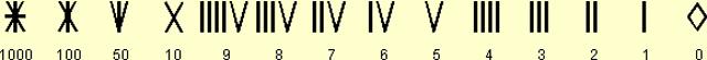 руны - Мадьярские Руны 82c64e10
