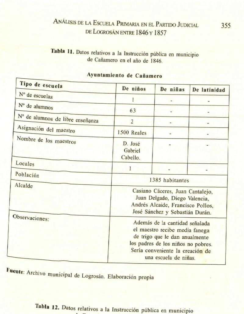 DATOS HISTORICOS Ptdc0810