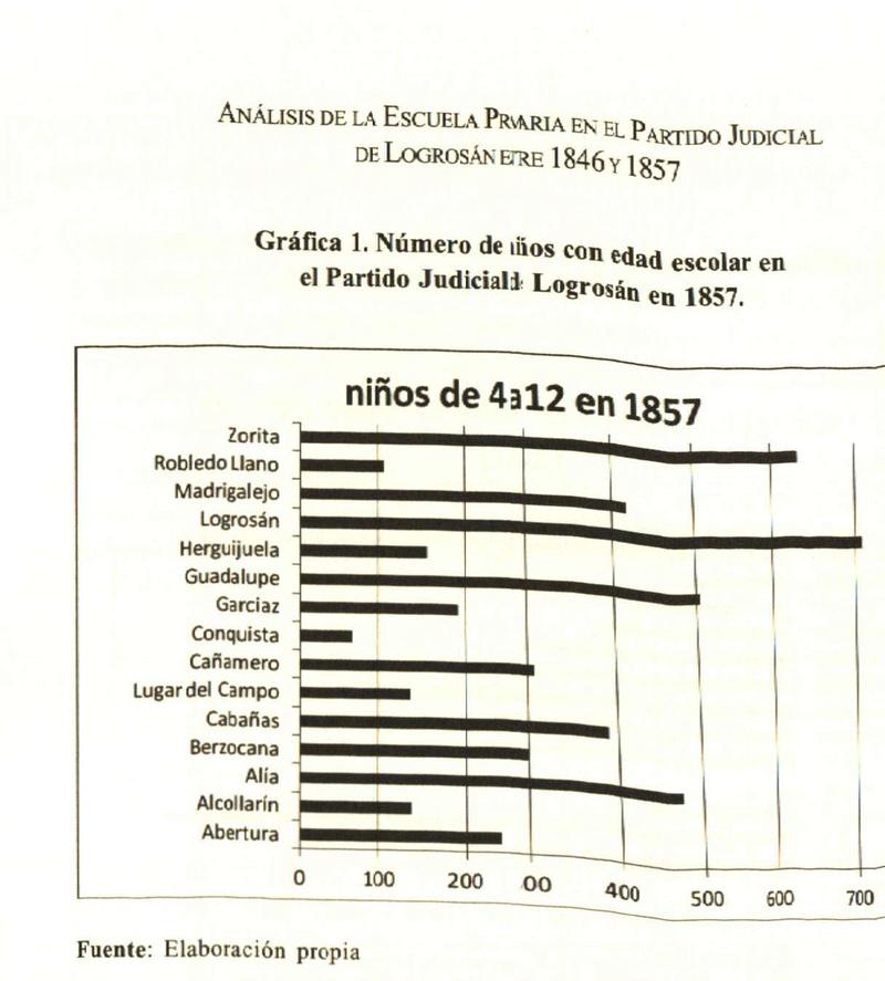 DATOS HISTORICOS Ptdc0811