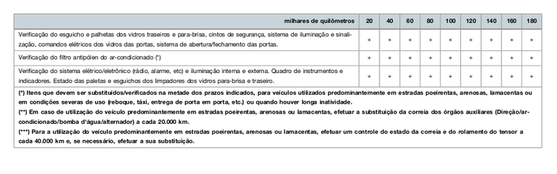 Revisão do Carro - Página 3 Renega11