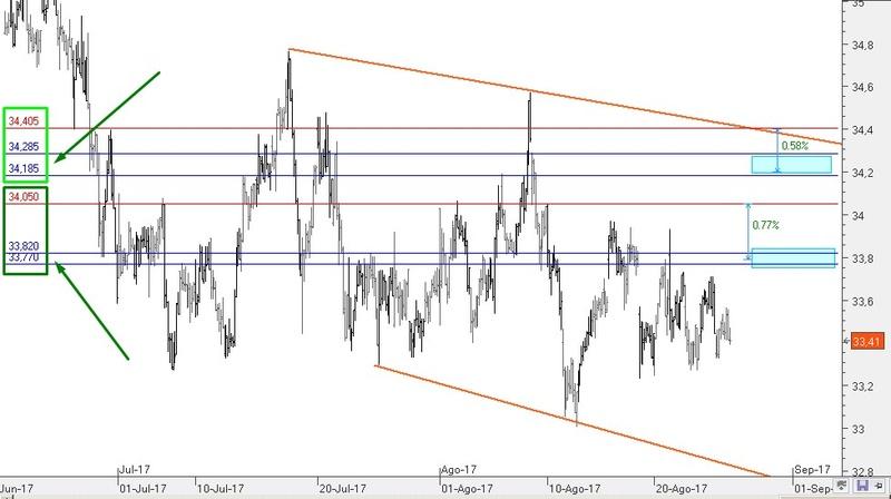 Inditex 2017-010