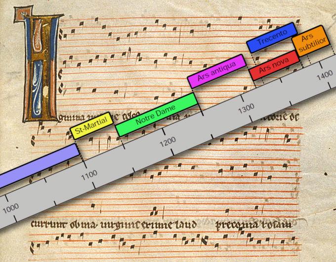 La musique au Moyen Âge et le chant grégorien - Page 3 Ligne_10