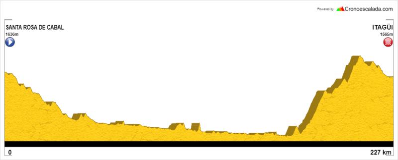Ciclismo Nacional 2017 Etapa_10