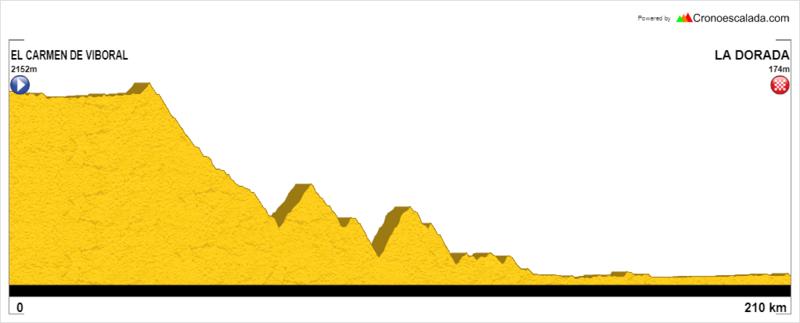 Ciclismo Nacional 2017 Etapa_11
