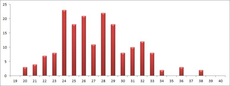 Petites stats sur la draft - Page 2 Ct_00714